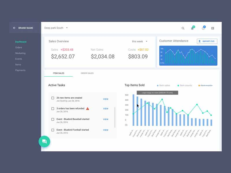 Free Dashboard Templates PSD Get It Now GraphicSlot - Free dashboard